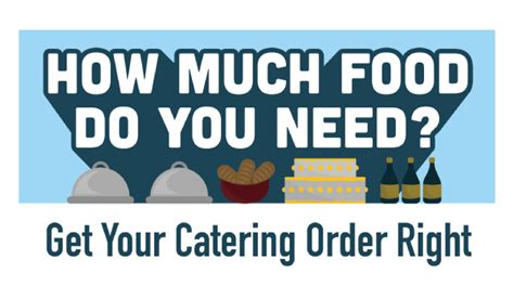 You Better Get Chelseas Order Right by Corporate Catering 101 3 Steps To A Better Business Lunch