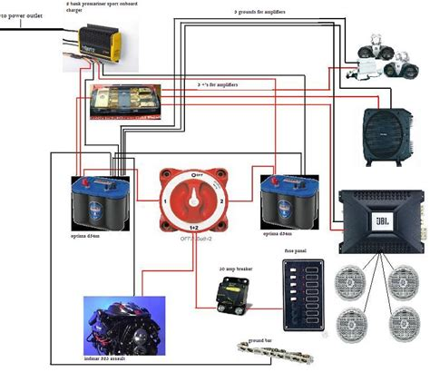 boat dual battery wiring diagram efcaviation