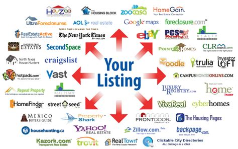 best listing websites fsbo and flat fee mls listing plans sellers homes for