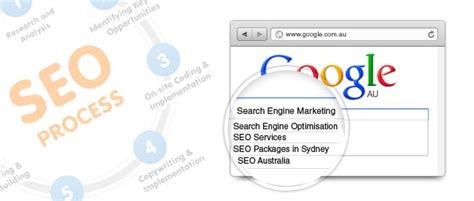 Australian Search Engines Search Engine Marketing Company Sem Consultants