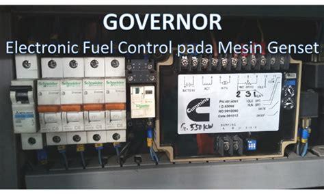 Acuator Untuk Genset penjelasan lengkap mengenai governor mpu dan actuator