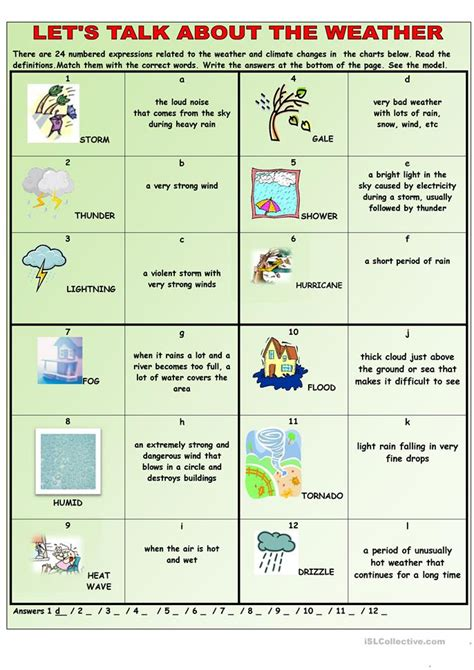 Weather And Climate Worksheets by Climate Vs Weather Worksheet Photos Getadating
