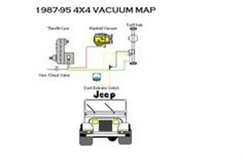 jeep cj ignition wiring diagram jeep yj digramas pinterest jeep cj jeep cj  search