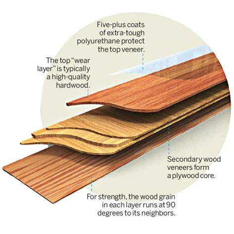 what is laminated wood all about engineered wood floors