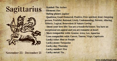 your zodiac profile sagittarius