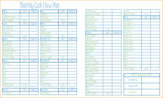dave ramsey budget template template design