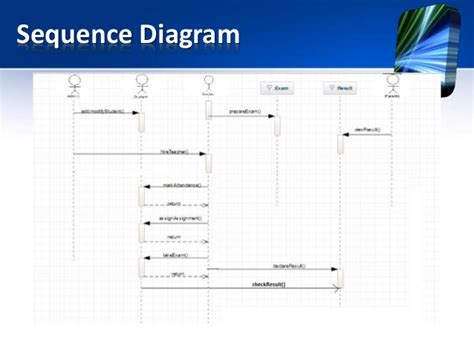 Sequence Diagram Notes Ppt Gallery How To Guide And Refrence Sequence Diagram Ppt