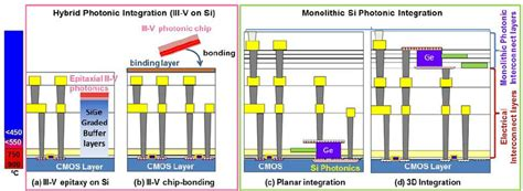 magnetic thin inductors for monolithic integration with cmos magnetic thin inductors for monolithic integration with cmos 28 images sensors free text a