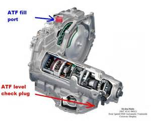 2000 Pontiac Bonneville Transmission How Much Do You About The Gm 4t65e Transmission