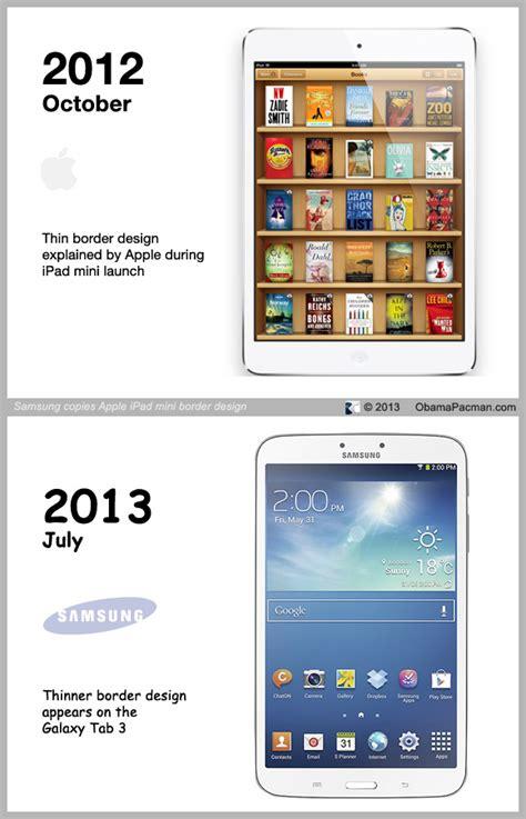 Samsung Tab Mini 3 koreanskt f 246 retag lanserar kopia av mini teknikveckan om prylar det mobila