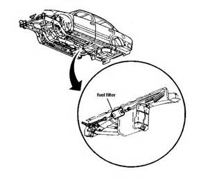 2005 Pontiac Grand Prix Fuel Filter Pontiac Grand Prix Gas Tank Location Get Free Image