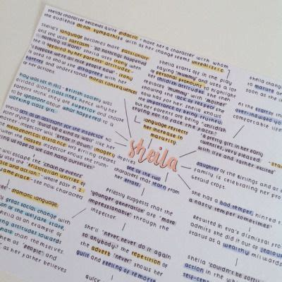 gcse revision notes for gcse studyblr notes goals