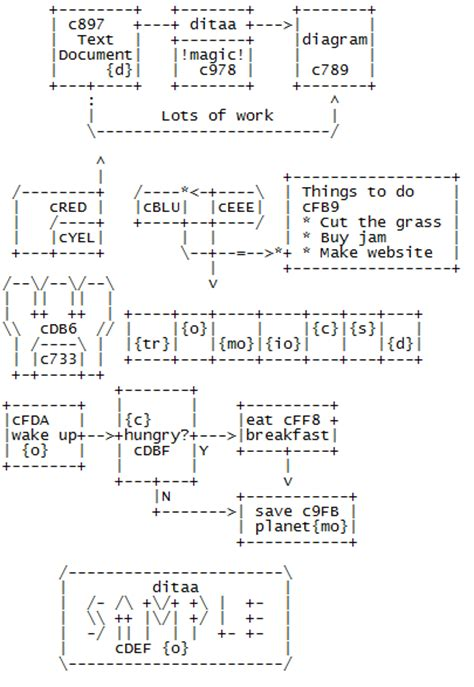ascii network diagram ascii diagram tool image collections how to guide and