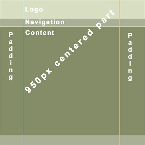 java layout fixed width css centered fixed width layout with fullscreen width