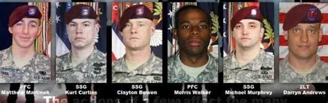 Afghanistan Kia List Squad Leader Bergdahl Unstable Abandoned His Post