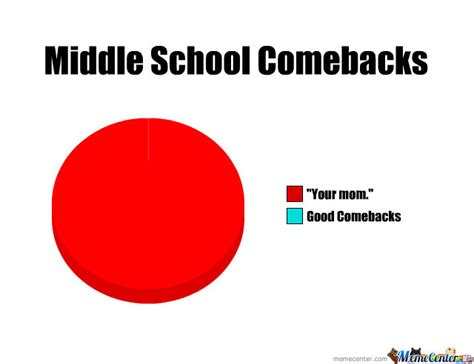 Middle School Memes - middle school comebacks comebacks meme and humor