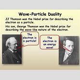 electron-particle