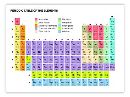 diagram of a periodic table periodic table clipart 127256