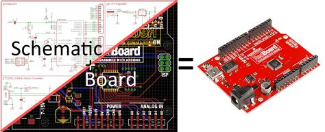 pcb layout software free download full version how to install and setup eagle learn sparkfun com