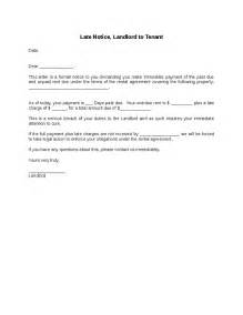 Tenant Notice Letter Template Late Notice Landlord To Tenant Hashdoc
