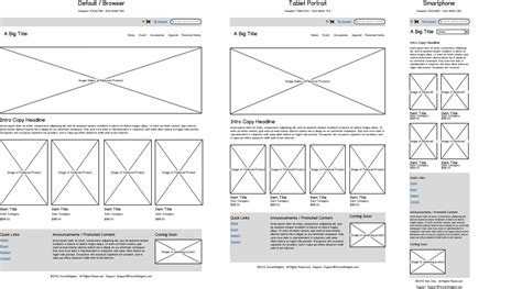 blog layout mockup wireframe vs mockup vs prototype what s the difference