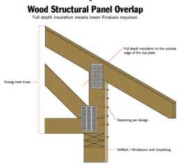 raised heel trusses improve energy efficiency while