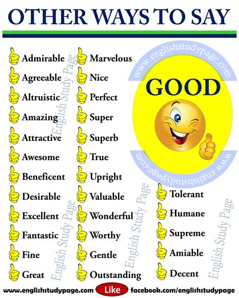 synonym words with f study page ways to say synonym words in