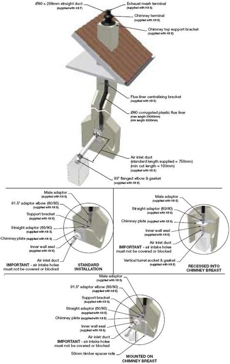 chiminea flue kit chimney flue image search results