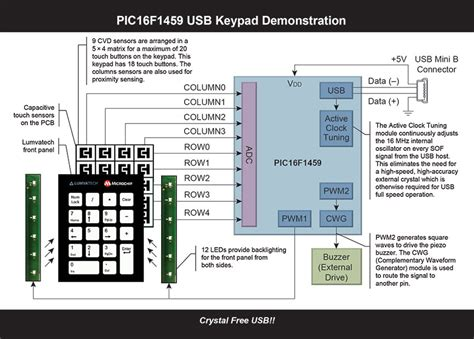 keypad matrix schematic get free image about wiring diagram