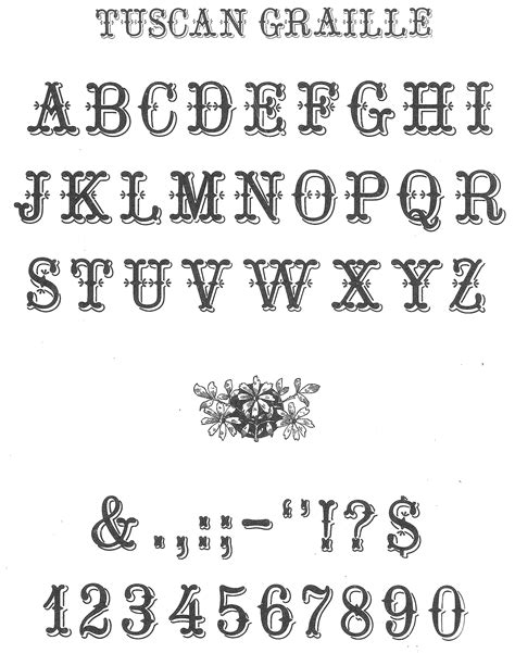 victorian tattoo lettering victorian number fonts www imgkid com the image kid
