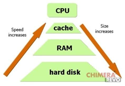 ram and cache memory memoria ram guida completa chimera revo