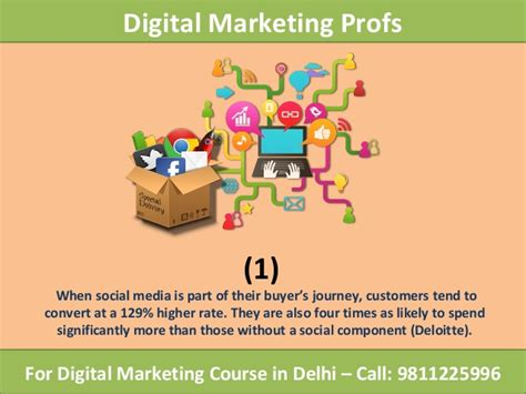 Digital Marketing Classes 2 by 4 Social Media Marketing Statistics 2017 To Include