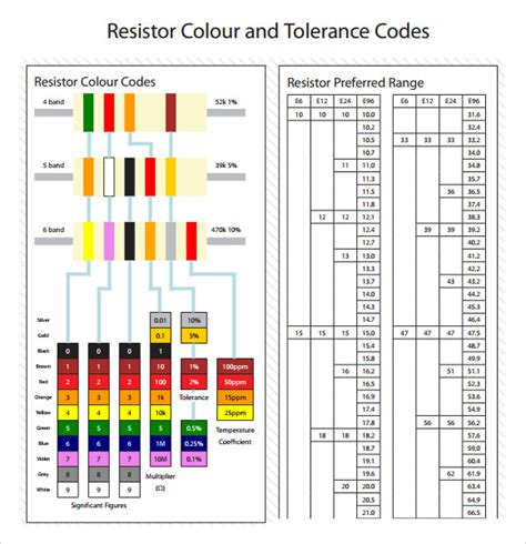 resistor colour coding with exles chart sles reference sle of colour chart 12 best leather sles images on