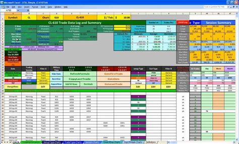 what is a pattern day trader exle free online excel spreadsheet1 free online spreadsheet