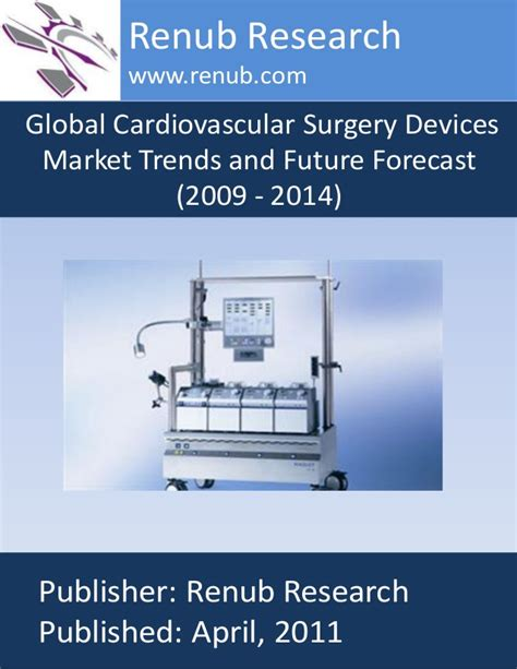 grocery trends 2014 nareim global cardiovascular surgery devices market trends and