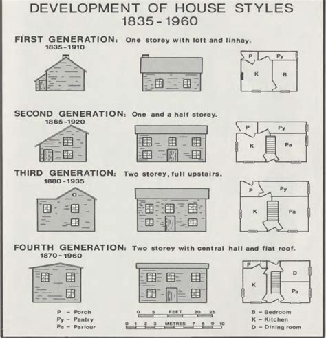 House Plans Nl by Saltbox House Plans Newfoundland House Design Plans
