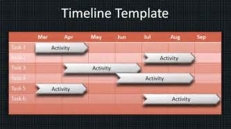 timeline template powerpoint 2010 free timeline powerpoint template