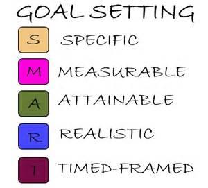 Smart Goals Template » Ideas Home Design