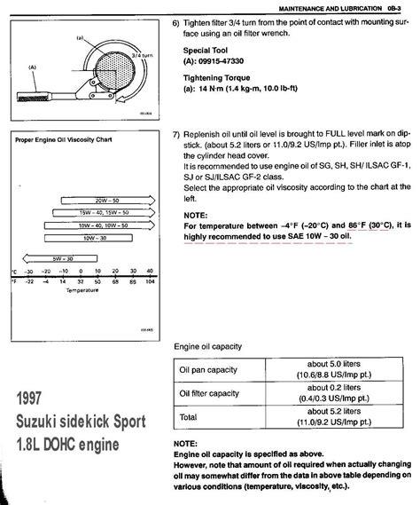 free service manuals online 2002 suzuki esteem free book repair manuals service manuals schematics 1997 suzuki esteem seat position control service manuals schematics