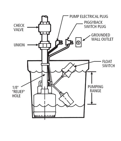 zoeller sump wiring diagram the wiring diagram
