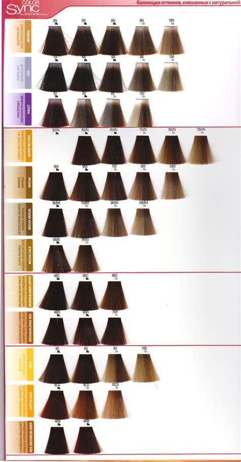 matrix color sync pin matrix color sync on