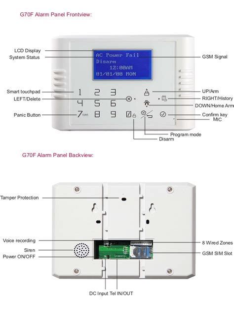 wireless alarm system do it yourself