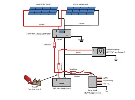 solar xtreme light wiring diagram wiring diagram with
