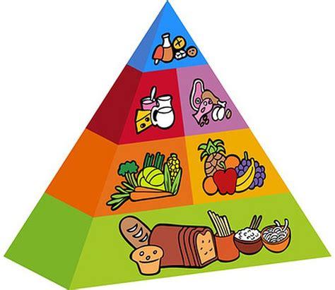 alimentazione equilibrata alimentazione equilibrata
