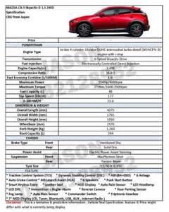2015 mazda cx 3 infohub paul s automotive news