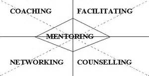Mentoring the advantages and disadvantages of using email to