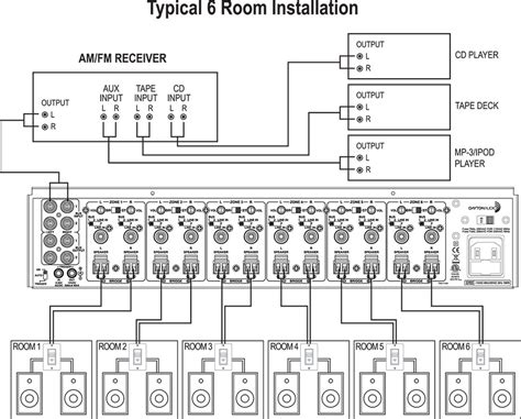 whole house surge protector wiring diagram 42 wiring