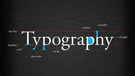typography tutorial for beginners indesign tutorials gt beginner s guide to typography