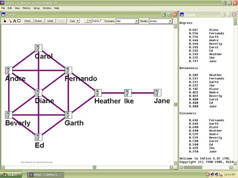 network analysis diagram social network analysis an introduction by orgnet llc