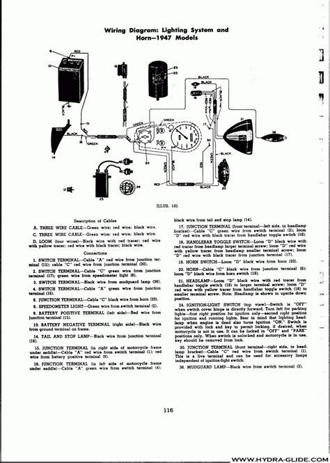 harley davidson engine wiring schematics get free image